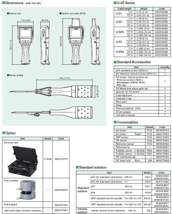 Características y Accesorios - Sonda multiparamétrica Horiba U-50