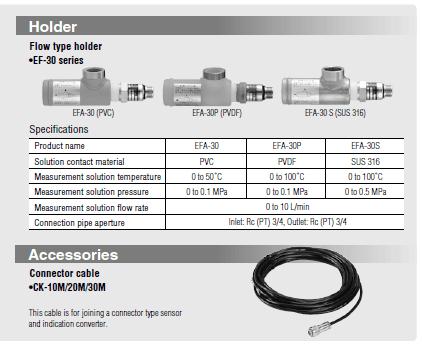 Accesorios de resistividad para Horiba HE-300R