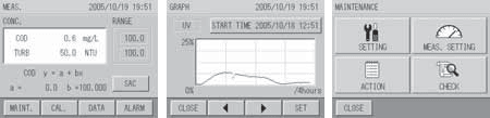Panel de control fácil de usar. Horiba OPSA-150