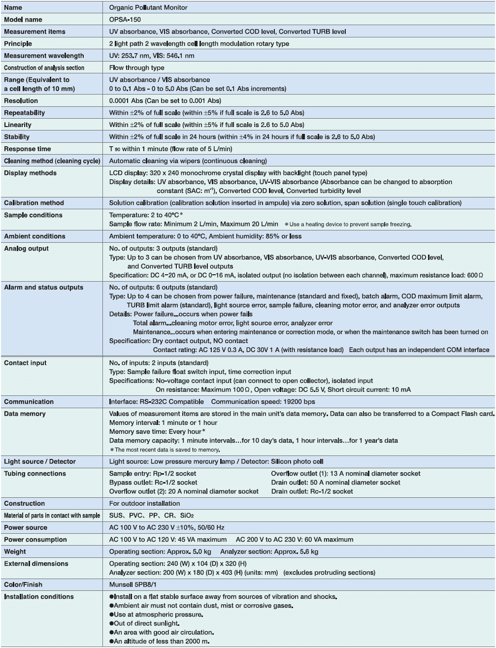 Especificaciones Monitor de Demanda Química de Oxígeno Horiba OPSA-150