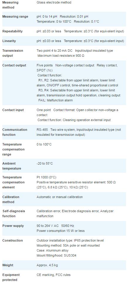 Medidor de pH (4 Conectores) - Horiba HP-200. Especificaciones