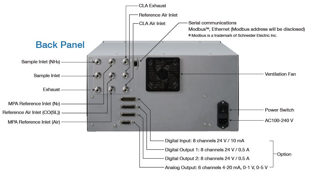 GI-700 Panel Posterior