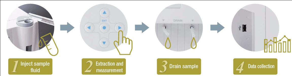 Fácil operación de analizador de contenido de aceites Horiba OCMA-500