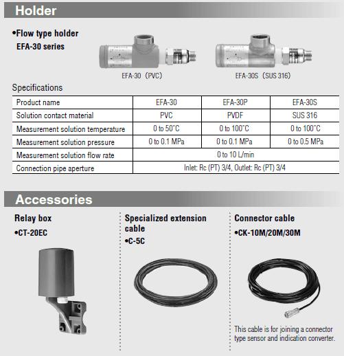 Medidor de Conductividad (4 Conectores) - Horiba HE-200C. Opcionales