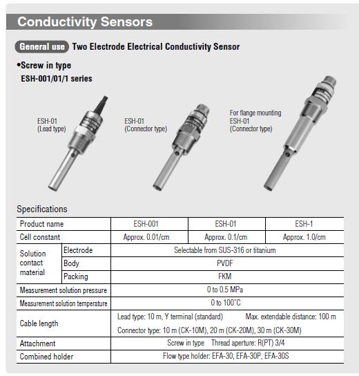 Sensores de Conductividad Horiba HE-200C