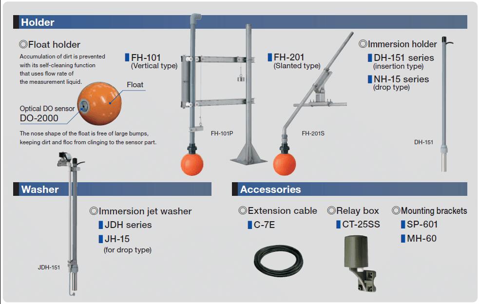 Accesorios Especificaciones medidor de oxígeno disuelto Horiba HD-200FL