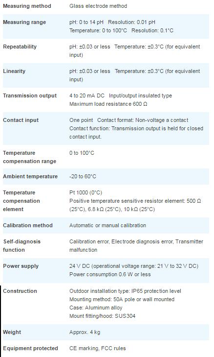 Medidor de pH (2 Conectores) - Horiba HP-300. Especificaciones