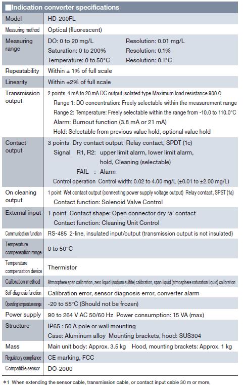 Medidor de Oxígeno Disuelto (4 Conectores) - Horiba HD-200. Especificaciones