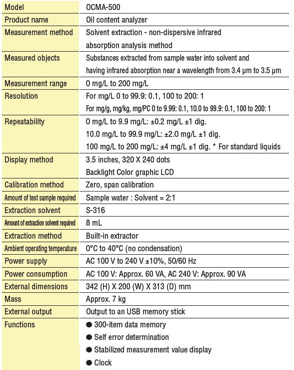 Especificaciones analizador de contenido de aceites Horiba OCMA-500