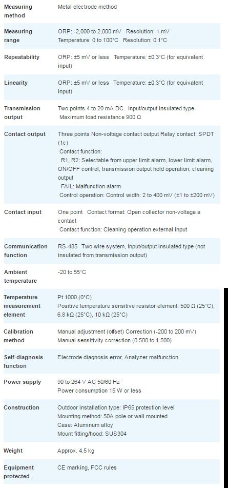 Especificaciones medidor de Potencial Redox Horiba HO-200