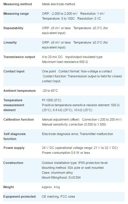 Especificaciones medidor de Potencial Redox Horiba HO-300