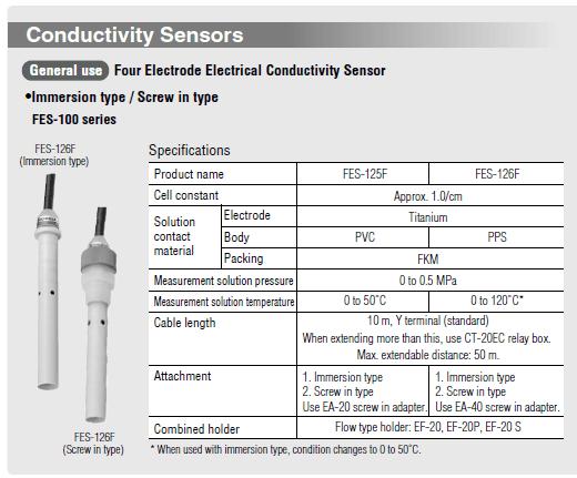 Sensores Medidor de Conductividad para Alta Salinidad. Horiba HE-200H