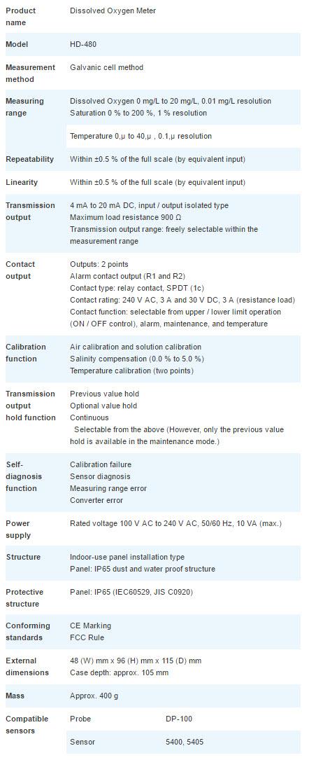 Medidor industrial de Oxígeno Disuelto - Horiba HD-480. Especificaciones
