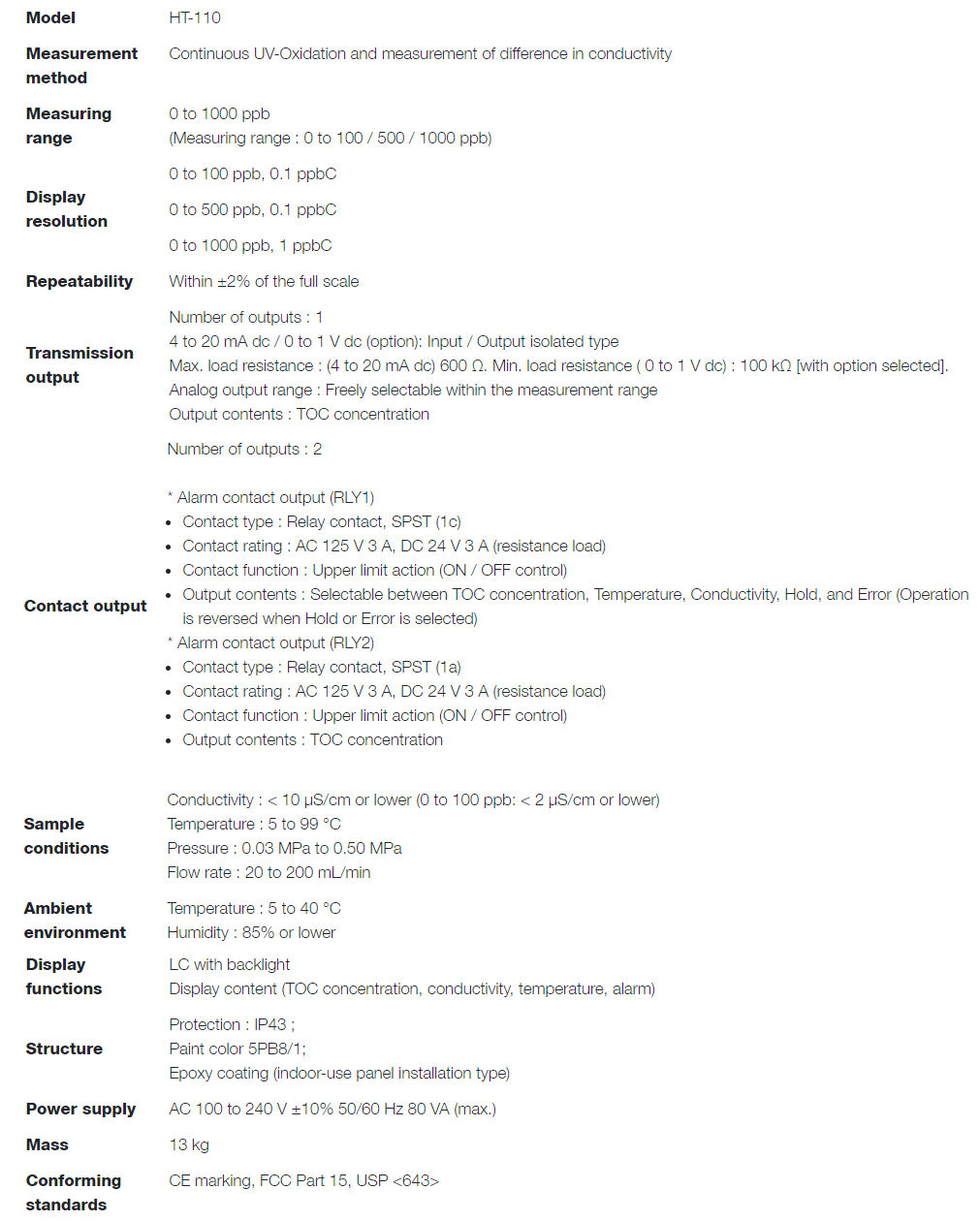 Especificaciones de analizador de Carbono Orgánico Total Horiba HT110.fw