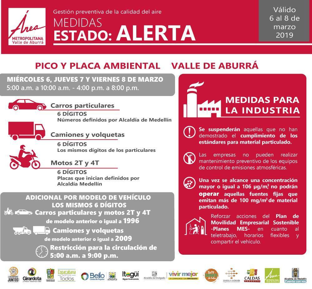 Estado de alerta Medellín. Cortesía Área Metropolitana